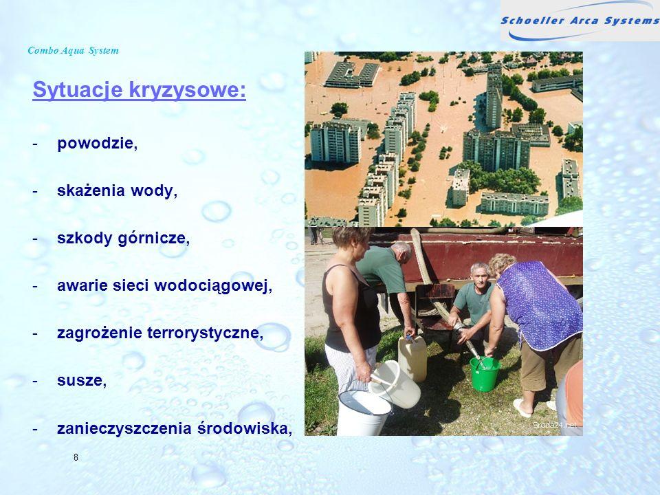Combo Aqua System Sytuacje kryzysowe: -powodzie, -skażenia wody, -szkody górnicze, -awarie sieci wodociągowej, -zagrożenie terrorystyczne, -susze, -za