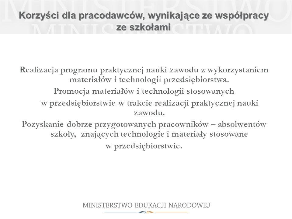 Korzyści dla pracodawców, wynikające ze współpracy ze szkołami Realizacja programu praktycznej nauki zawodu z wykorzystaniem materiałów i technologii