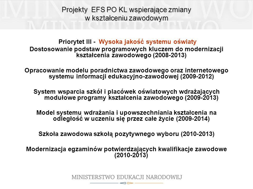 Projekty EFS PO KL wspierające zmiany w kształceniu zawodowym Priorytet III - Wysoka jakość systemu oświaty Dostosowanie podstaw programowych kluczem