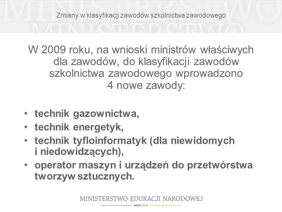 Zmiany w klasyfikacji zawodów szkolnictwa zawodowego W 2009 roku, na wnioski ministrów właściwych dla zawodów, do klasyfikacji zawodów szkolnictwa zaw