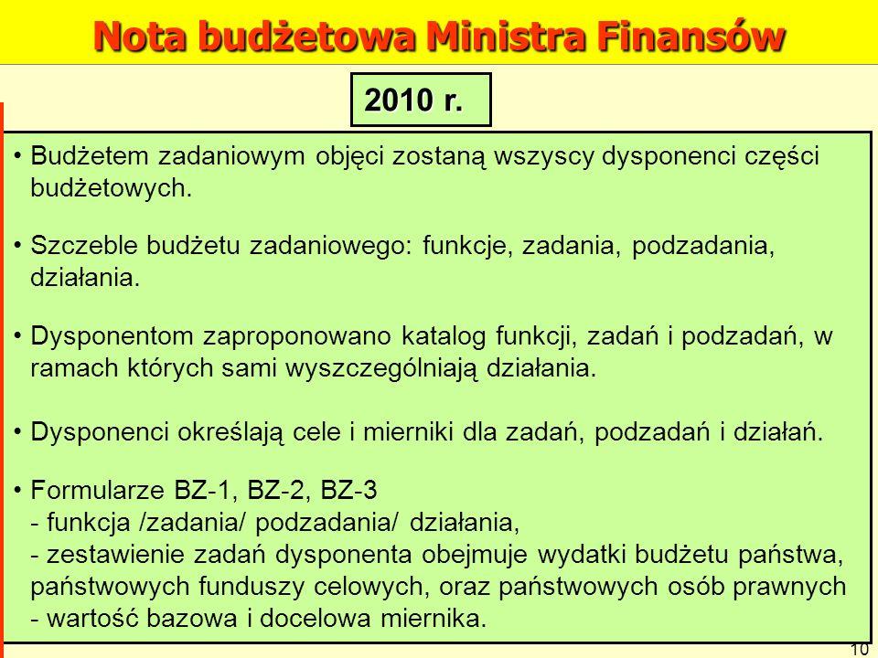 10 Nota budżetowa Ministra Finansów Budżetem zadaniowym objęci zostaną wszyscy dysponenci części budżetowych. Szczeble budżetu zadaniowego: funkcje, z