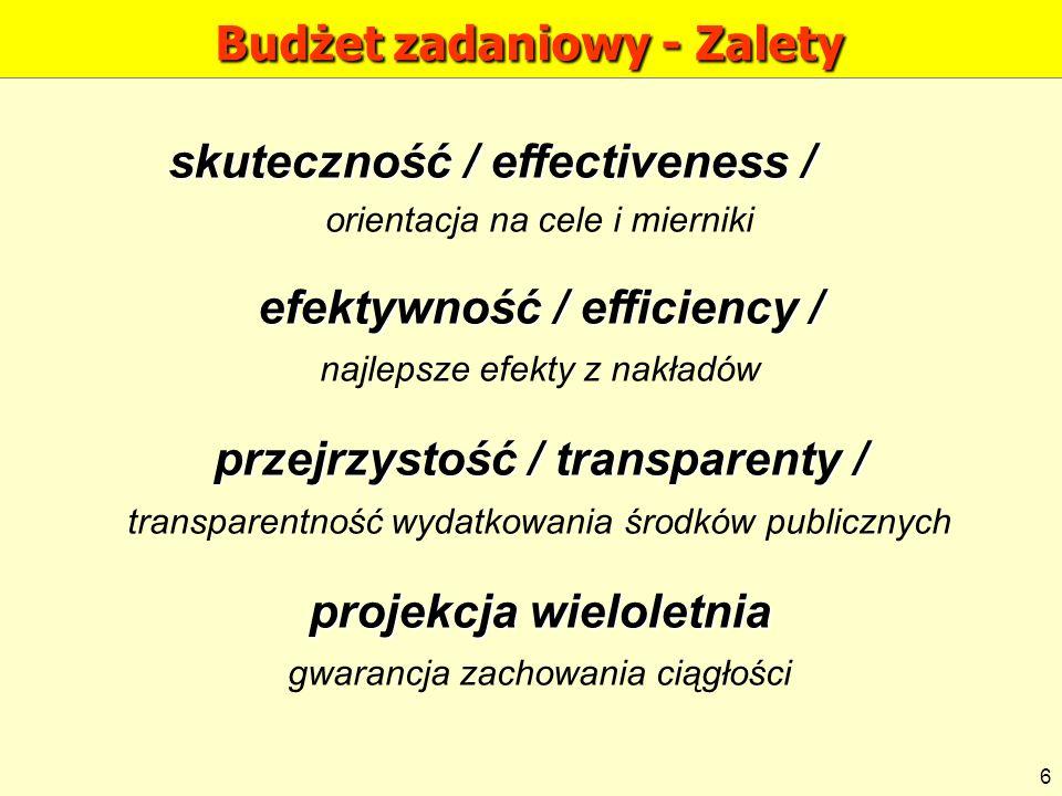 Budżet zadaniowy - Zalety skuteczność / effectiveness / orientacja na cele i mierniki efektywność / efficiency / najlepsze efekty z nakładów przejrzys