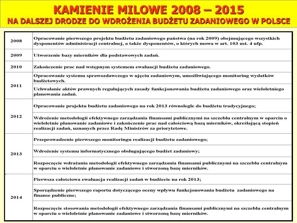 7 KAMIENIE MILOWE 2008 – 2015 NA DALSZEJ DRODZE DO WDROŻENIA BUDŻETU ZADANIOWEGO W POLSCE