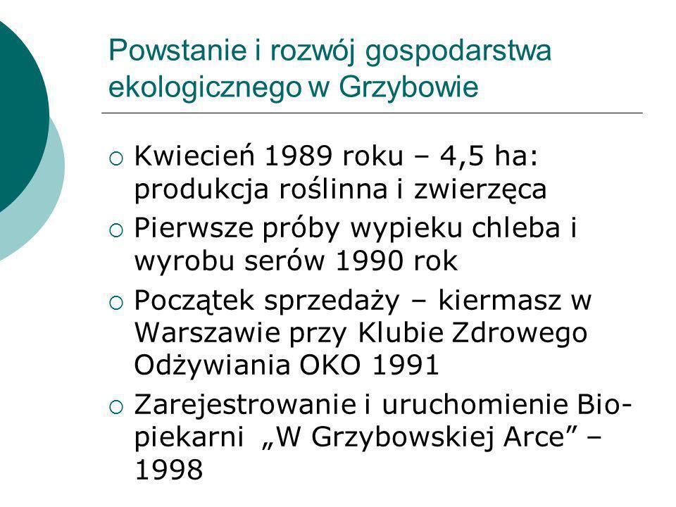 Powstanie i rozwój gospodarstwa ekologicznego w Grzybowie Kwiecień 1989 roku – 4,5 ha: produkcja roślinna i zwierzęca Pierwsze próby wypieku chleba i