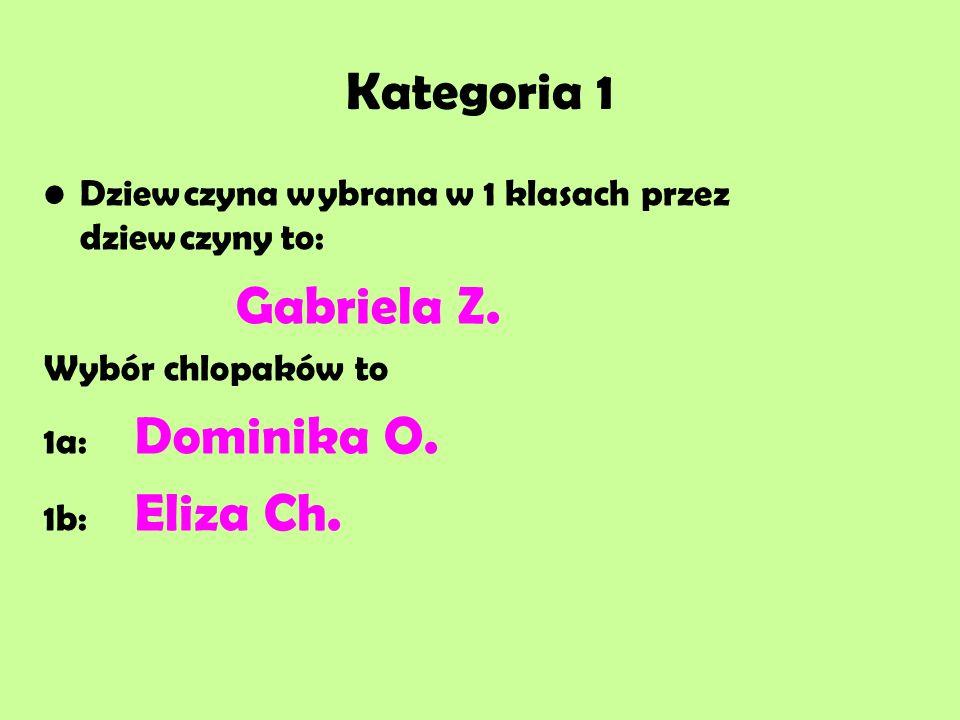 Kategoria 1 Dziewczyna wybrana w 1 klasach przez dziewczyny to: Gabriela Z.