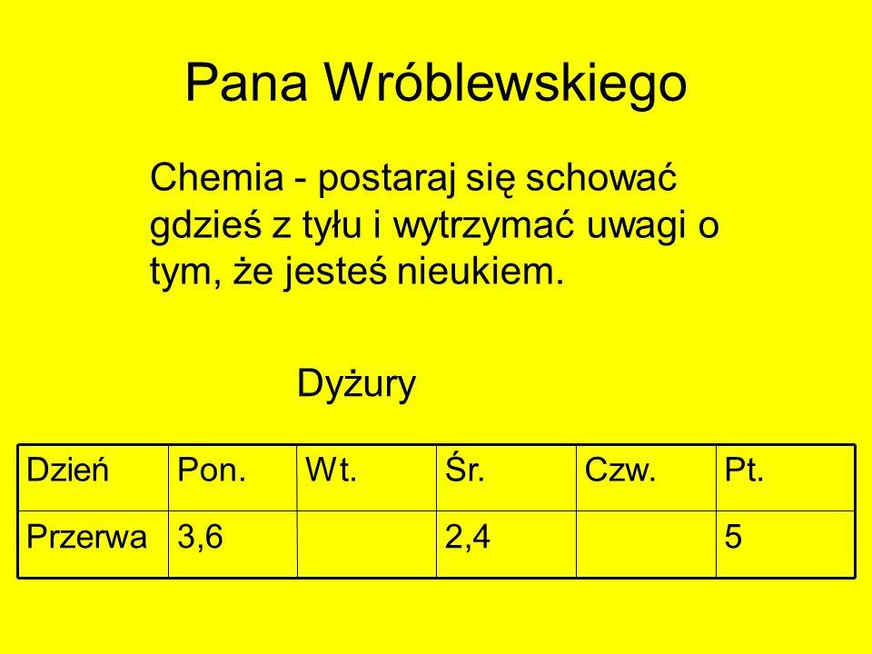 Pana Wróblewskiego Chemia - postaraj się schować gdzieś z tyłu i wytrzymać uwagi o tym, że jesteś nieukiem. Dyżury Przerwa Dzień 52,43,6 Pt.Czw.Śr.Wt.