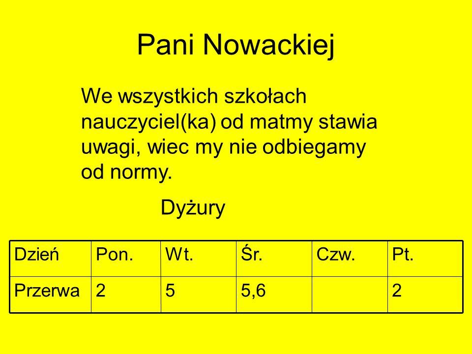Pani Nowackiej Dyżury We wszystkich szkołach nauczyciel(ka) od matmy stawia uwagi, wiec my nie odbiegamy od normy. Przerwa Dzień 25,652 Pt.Czw.Śr.Wt.P