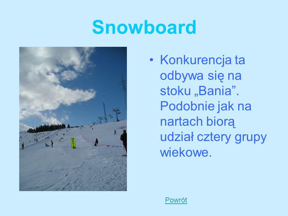 Snowboard Konkurencja ta odbywa się na stoku Bania. Podobnie jak na nartach biorą udział cztery grupy wiekowe. Powrót