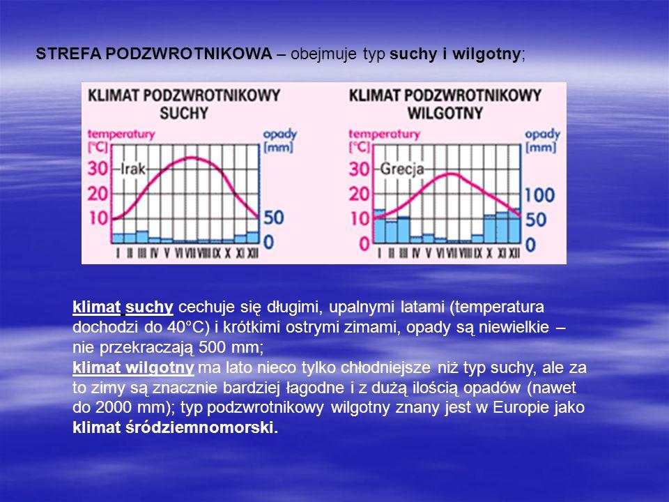 STREFA PODZWROTNIKOWA – obejmuje typ suchy i wilgotny; klimat suchy cechuje się długimi, upalnymi latami (temperatura dochodzi do 40°C) i krótkimi ost