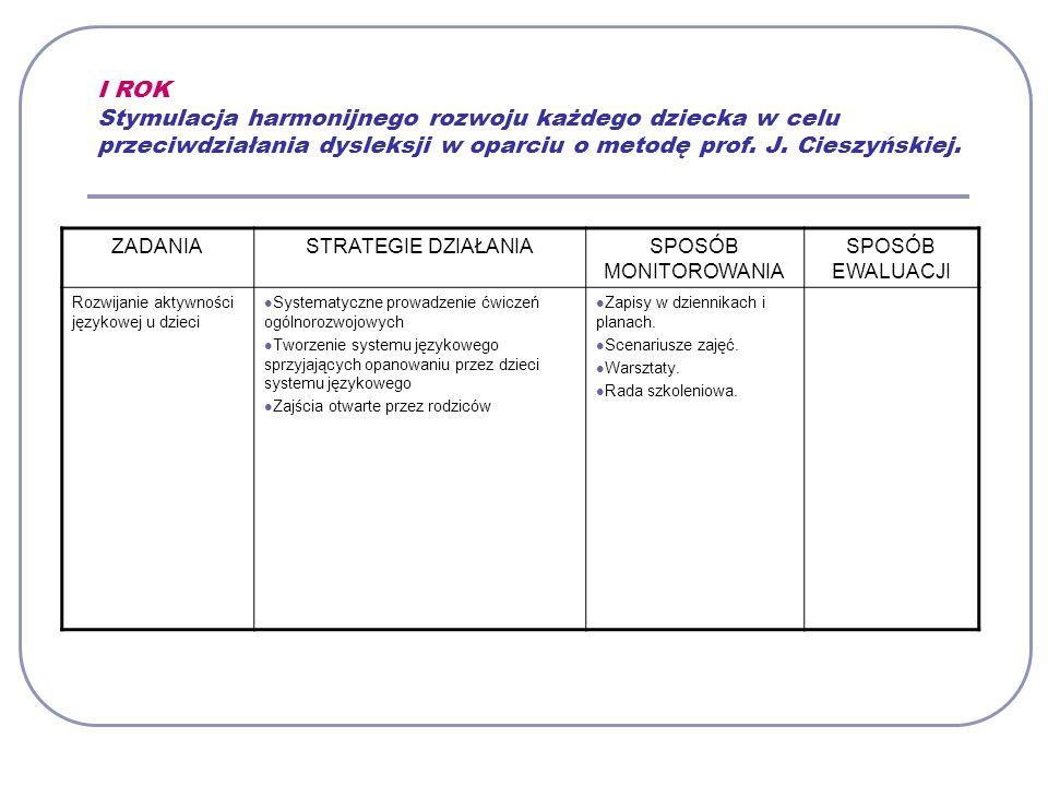 I ROK Stymulacja harmonijnego rozwoju każdego dziecka w celu przeciwdziałania dysleksji w oparciu o metodę prof.