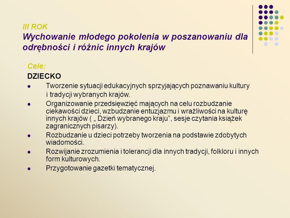 PROGRAM ROZWOJU PRZEDSZKOLA NA ROK SZKOLNY 2011/2012 ŹRÓDŁA PLANOWANIA: Ustawa o systemie oświaty Podstawa programowa wychowania przedszkolnego Program wychowania przedszkolnego E.