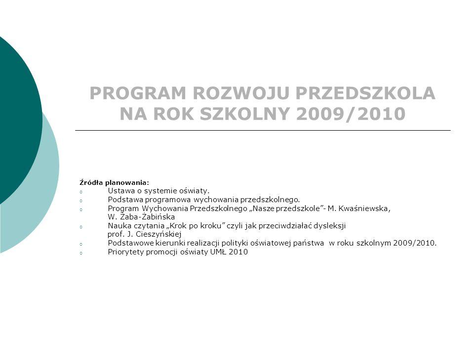 PROGRAM ROZWOJU PRZEDSZKOLA NA ROK SZKOLNY 2009/2010 Źródła planowania: Ustawa o systemie oświaty.