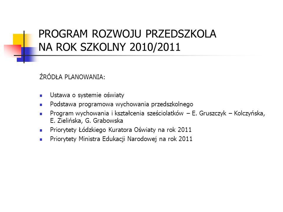 PROGRAM ROZWOJU PRZEDSZKOLA NA ROK SZKOLNY 2010/2011 ŹRÓDŁA PLANOWANIA: Ustawa o systemie oświaty Podstawa programowa wychowania przedszkolnego Progra