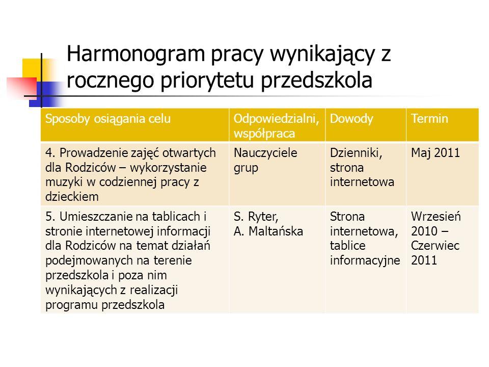 Harmonogram pracy wynikający z rocznego priorytetu przedszkola Sposoby osiągania celuOdpowiedzialni, współpraca DowodyTermin 6.