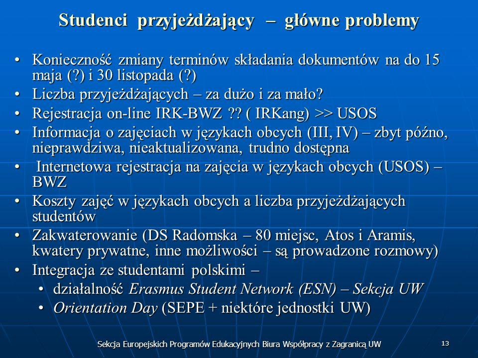 Sekcja Europejskich Programów Edukacyjnych Biura Współpracy z Zagranicą UW 13 Studenci przyjeżdżający – główne problemy Konieczność zmiany terminów sk