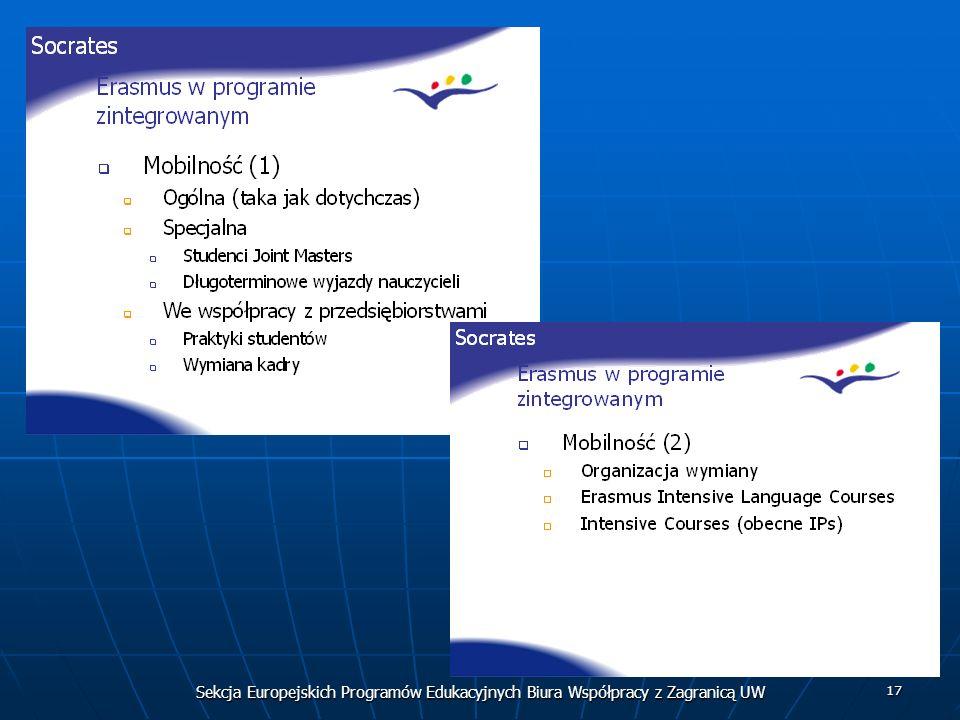 Sekcja Europejskich Programów Edukacyjnych Biura Współpracy z Zagranicą UW 17