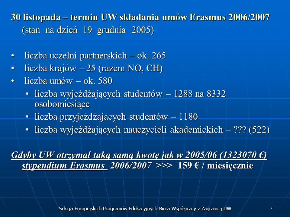 Sekcja Europejskich Programów Edukacyjnych Biura Współpracy z Zagranicą UW 7 30 listopada – termin UW składania umów Erasmus 2006/2007 (stan na dzień 19 grudnia 2005) liczba uczelni partnerskich – ok.