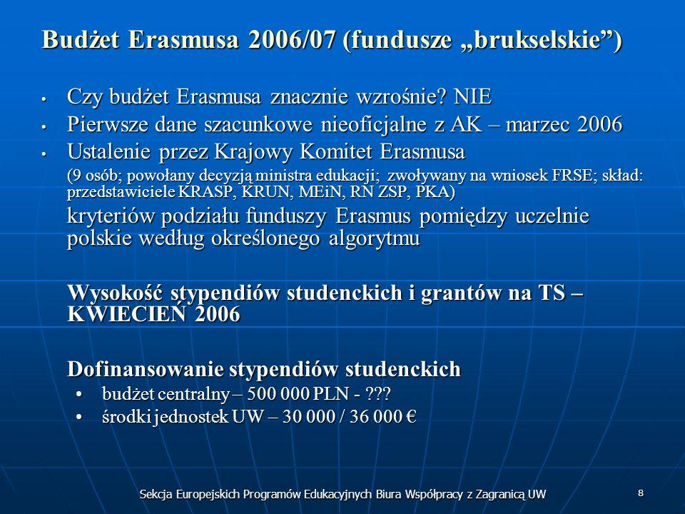 Sekcja Europejskich Programów Edukacyjnych Biura Współpracy z Zagranicą UW 8 Budżet Erasmusa 2006/07 (fundusze brukselskie) Czy budżet Erasmusa znacznie wzrośnie.