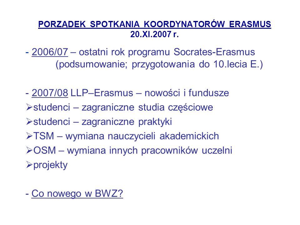 PORZĄDEK SPOTKANIA KOORDYNATORÓW ERASMUS 20.XI.2007 r. - 2006/07 – ostatni rok programu Socrates-Erasmus (podsumowanie; przygotowania do 10.lecia E.)
