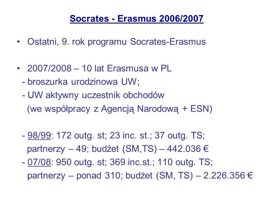 Socrates - Erasmus 2006/2007 Ostatni, 9. rok programu Socrates-Erasmus 2007/2008 – 10 lat Erasmusa w PL - broszurka urodzinowa UW; - UW aktywny uczest