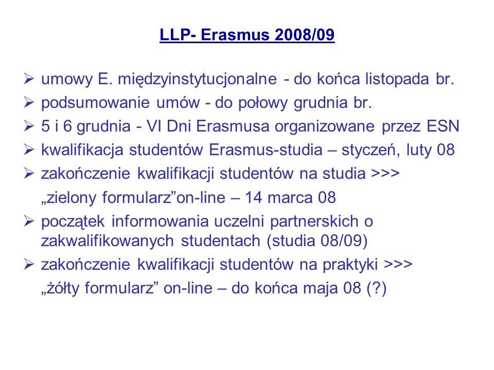 LLP- Erasmus 2008/09 - umowy międzyinstytucjonalne Nieustająca prośba o rozważny, właściwy dobór uczelni zagranicznych - kompatybilność programów studiów - różnorodność geograficzna (również nowa 10.) - jakość kształcenia i badań - partner strategiczny - niekoniecznie duże ośrodki akademickie (brak zakwaterowania, opieki, ESN, drogo) - specyfika uczelni / regionu (np.