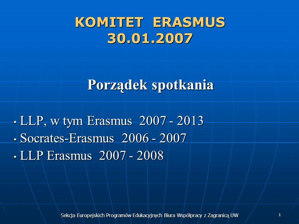 Sekcja Europejskich Programów Edukacyjnych Biura Współpracy z Zagranicą UW 1 KOMITET ERASMUS 30.01.2007 Porządek spotkania LLP, w tym Erasmus 2007 - 2013 LLP, w tym Erasmus 2007 - 2013 Socrates-Erasmus 2006 - 2007 Socrates-Erasmus 2006 - 2007 LLP Erasmus 2007 - 2008 LLP Erasmus 2007 - 2008