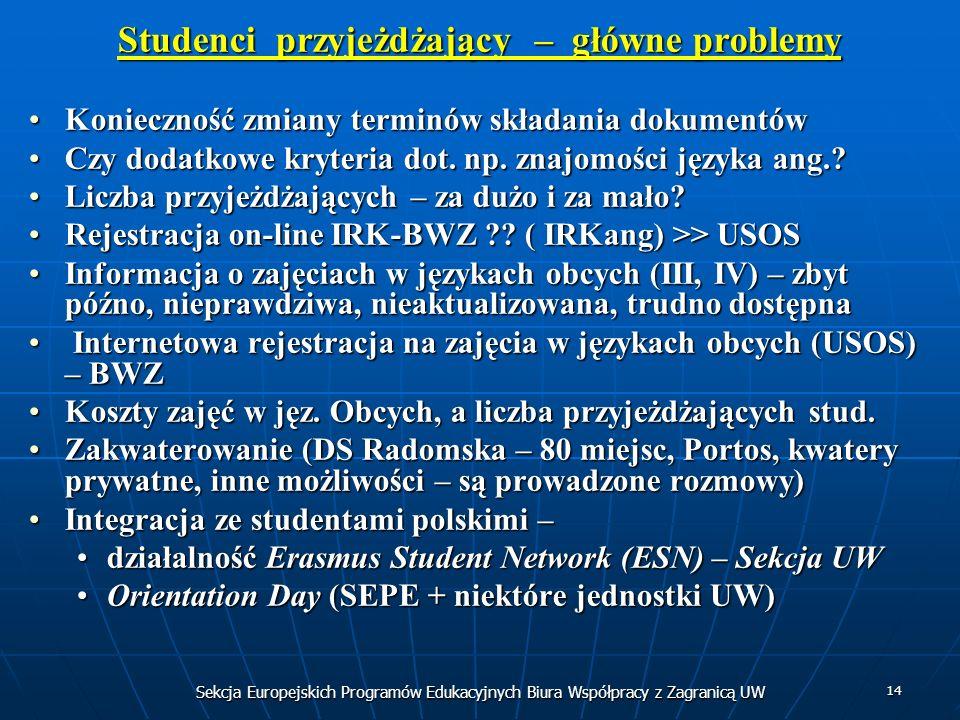 Sekcja Europejskich Programów Edukacyjnych Biura Współpracy z Zagranicą UW 14 Studenci przyjeżdżający – główne problemy Konieczność zmiany terminów sk