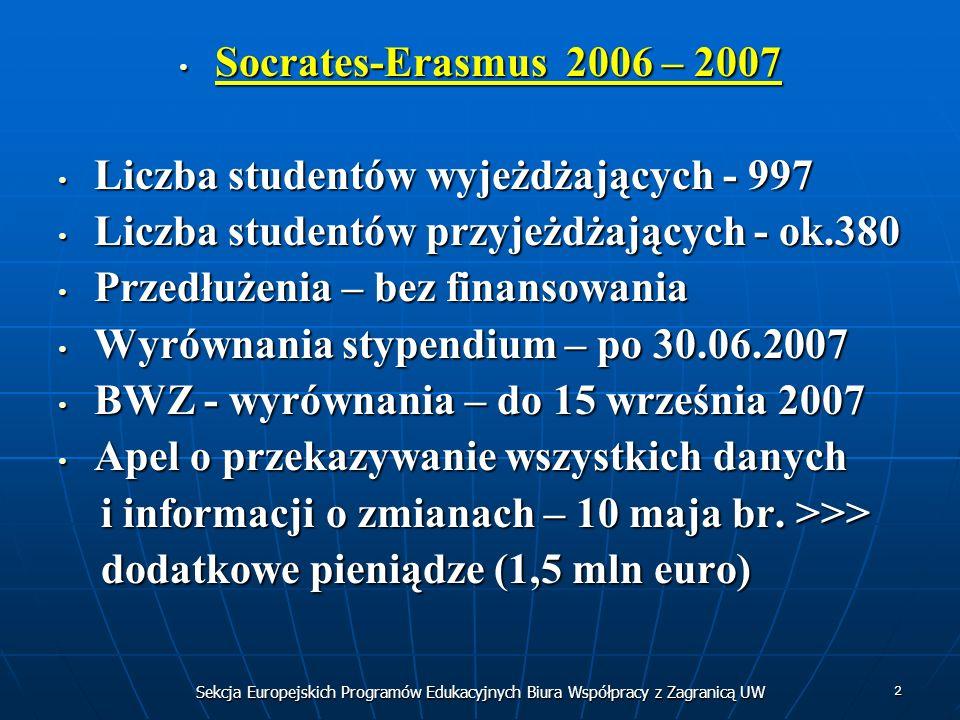 Sekcja Europejskich Programów Edukacyjnych Biura Współpracy z Zagranicą UW 2 Socrates-Erasmus 2006 – 2007 Socrates-Erasmus 2006 – 2007 Liczba studentó