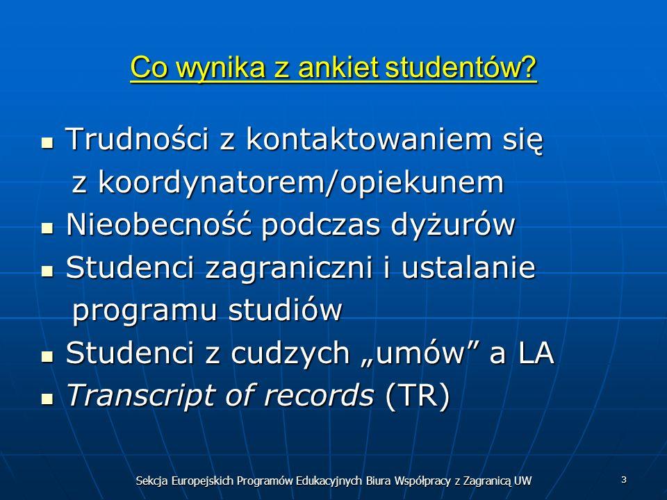 Sekcja Europejskich Programów Edukacyjnych Biura Współpracy z Zagranicą UW 3 Co wynika z ankiet studentów? Trudności z kontaktowaniem się Trudności z