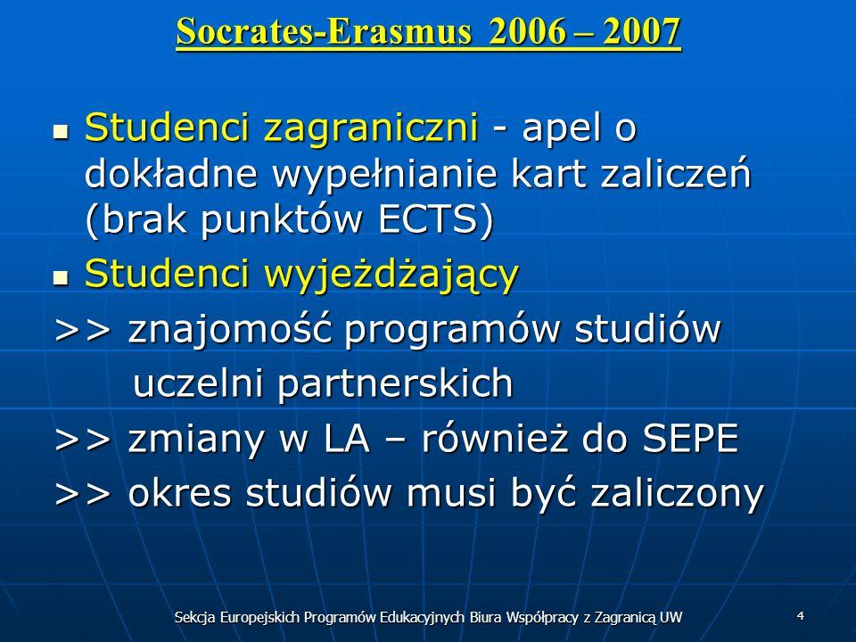 Sekcja Europejskich Programów Edukacyjnych Biura Współpracy z Zagranicą UW 4 Socrates-Erasmus 2006 – 2007 Studenci zagraniczni - apel o dokładne wypełnianie kart zaliczeń (brak punktów ECTS) Studenci zagraniczni - apel o dokładne wypełnianie kart zaliczeń (brak punktów ECTS) Studenci wyjeżdżający Studenci wyjeżdżający >> znajomość programów studiów uczelni partnerskich uczelni partnerskich >> zmiany w LA – również do SEPE >> okres studiów musi być zaliczony