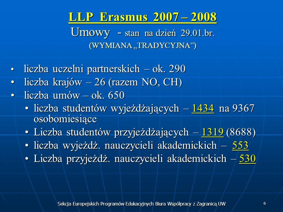 Sekcja Europejskich Programów Edukacyjnych Biura Współpracy z Zagranicą UW 6 LLP Erasmus 2007 – 2008 Umowy - stan na dzień 29.01.br.