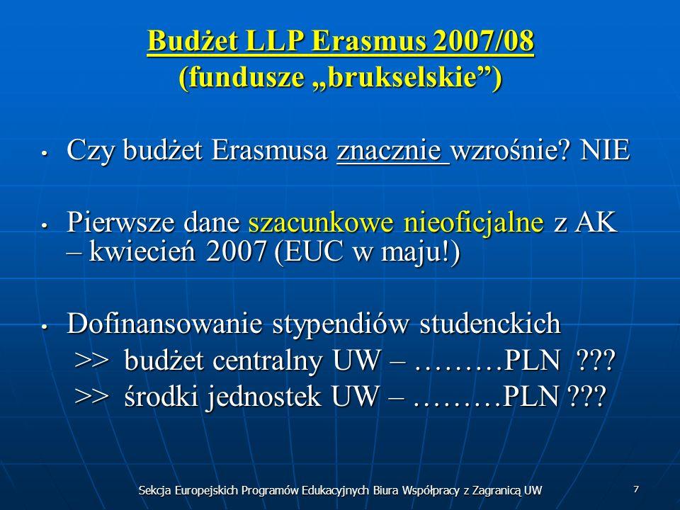 Sekcja Europejskich Programów Edukacyjnych Biura Współpracy z Zagranicą UW 7 Budżet LLP Erasmus 2007/08 (fundusze brukselskie) Czy budżet Erasmusa zna