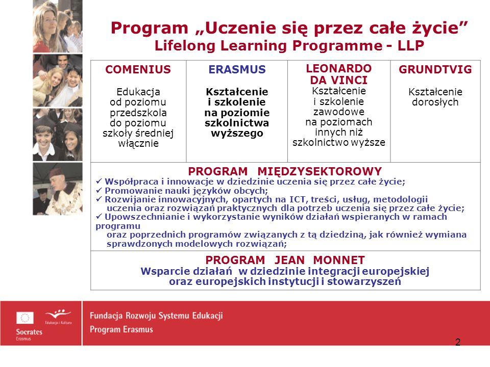 3 Program Uczenie się przez całe życie Czas trwania: styczeń 2007- grudzień 2013 Budżet: 6.970.000.000 EUR Uczestniczące kraje: 27 krajów członkowskich UE Norwegia, Islandia, Lichtenstein Turcja Chorwacja (?), inne kraje bałkańskie.