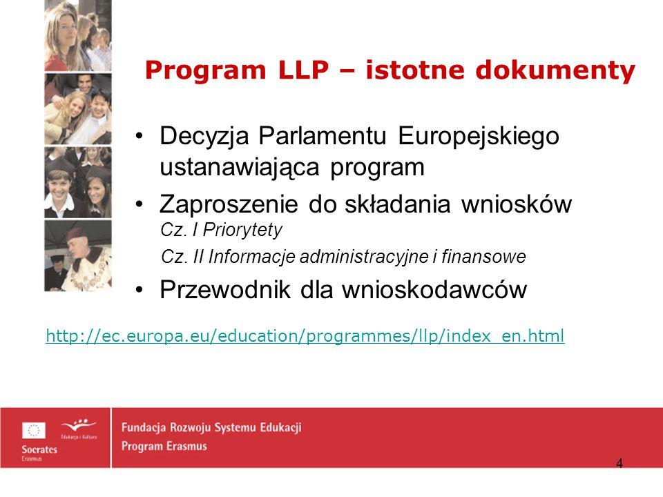 Cele programu Erasmus w latach 2007-2013 Cele: Wspieranie tworzenia Europejskiego Obszaru Szkolnictwa Wyższego Wzmacnianie wkładu szkolnictwa wyższego oraz kształcenia zawodowego na poziomie szkolnictwa wyższego w proces innowacji