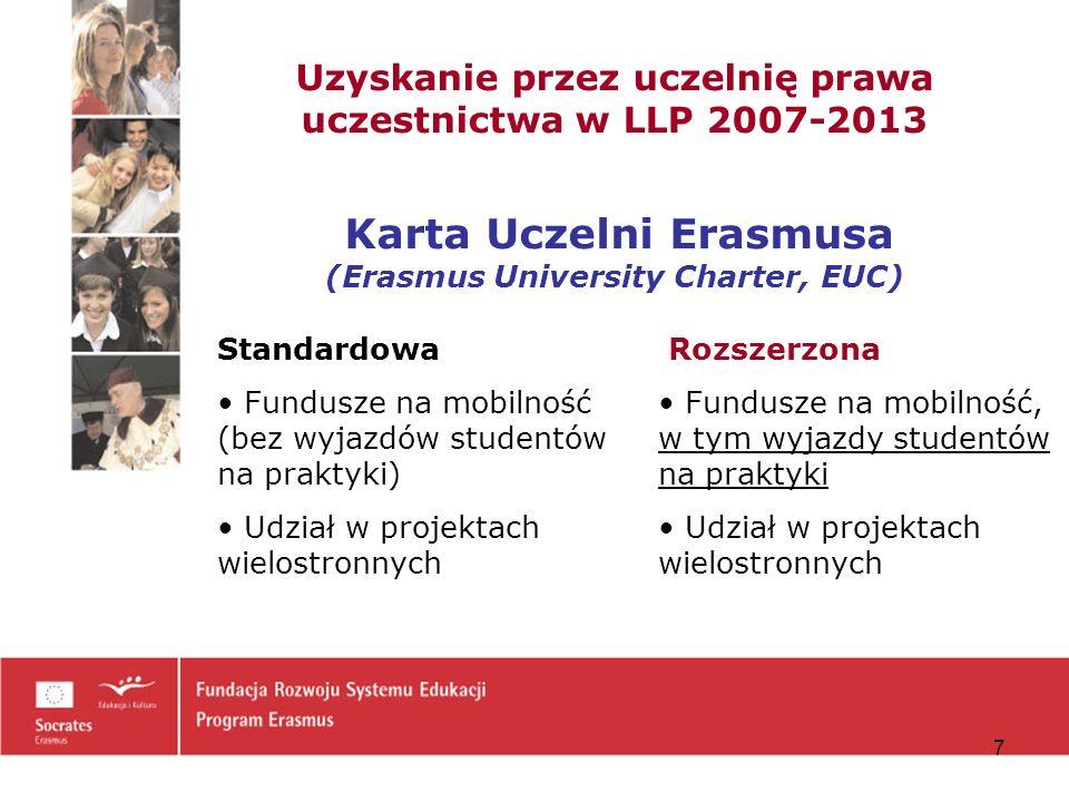 Wniosek o uzyskanie Karty Uczelni Erasmusa 28 lutego 2007 Termin – do 28 lutego 2007 Wniosek on-line składa BWZ do Executive Agency, + przesyła wydruk wniosku (podpisanego i opatrzonego pieczęciami) + przesyła kopię wydruku do Narodowej Agencji WYNIKI – UWAGA >> maj 2007 !