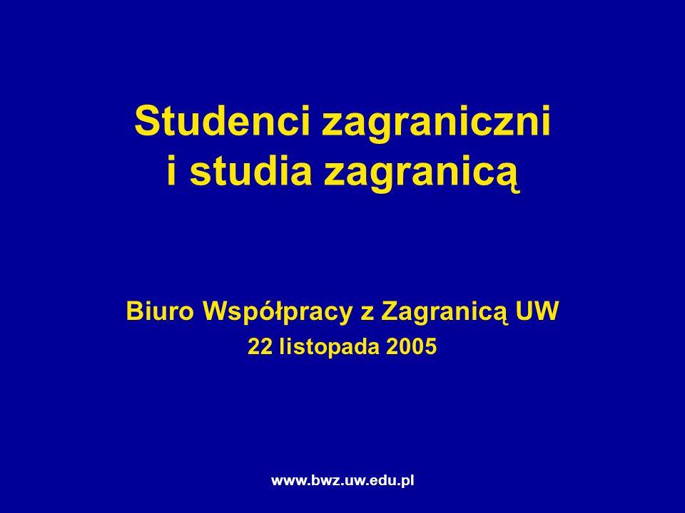 www.bwz.uw.edu.pl Studenci zagraniczni i studia zagranicą Biuro Współpracy z Zagranicą UW 22 listopada 2005