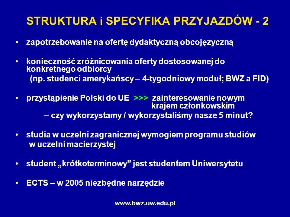 www.bwz.uw.edu.pl STRUKTURA i SPECYFIKA PRZYJAZDÓW - 2 zapotrzebowanie na ofertę dydaktyczną obcojęzyczną konieczność zróżnicowania oferty dostosowanej do konkretnego odbiorcy (np.