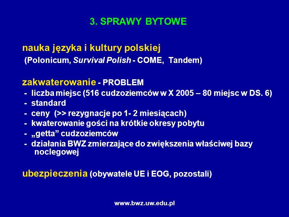 www.bwz.uw.edu.pl 3.