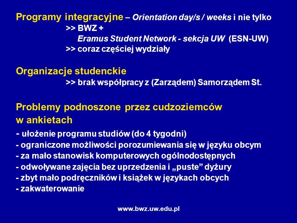 www.bwz.uw.edu.pl Programy integracyjne – Orientation day/s / weeks i nie tylko >> BWZ + Eramus Student Network - sekcja UW (ESN-UW) >> coraz częściej wydziały Organizacje studenckie >> brak współpracy z (Zarządem) Samorządem St.
