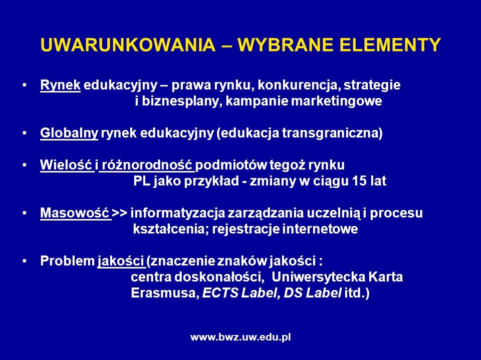 www.bwz.uw.edu.pl UWARUNKOWANIA – WYBRANE ELEMENTY Rynek edukacyjny – prawa rynku, konkurencja, strategie i biznesplany, kampanie marketingowe Globalny rynek edukacyjny (edukacja transgraniczna) Wielość i różnorodność podmiotów tegoż rynku PL jako przykład - zmiany w ciągu 15 lat Masowość >> informatyzacja zarządzania uczelnią i procesu kształcenia; rejestracje internetowe Problem jakości (znaczenie znaków jakości : centra doskonałości, Uniwersytecka Karta Erasmusa, ECTS Label, DS Label itd.)