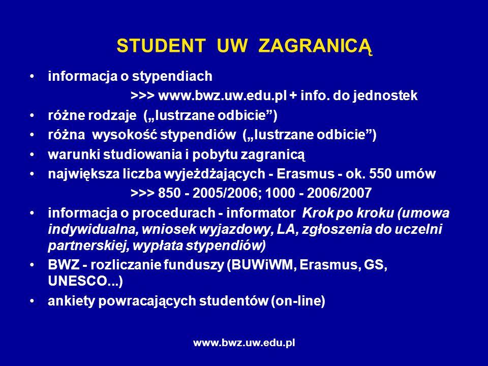 www.bwz.uw.edu.pl STUDENT UW ZAGRANICĄ informacja o stypendiach >>> www.bwz.uw.edu.pl + info.