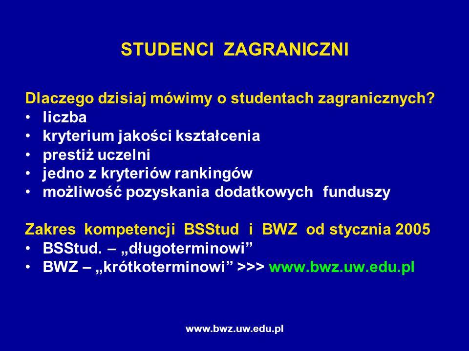 www.bwz.uw.edu.pl STUDENCI ZAGRANICZNI Dlaczego dzisiaj mówimy o studentach zagranicznych.