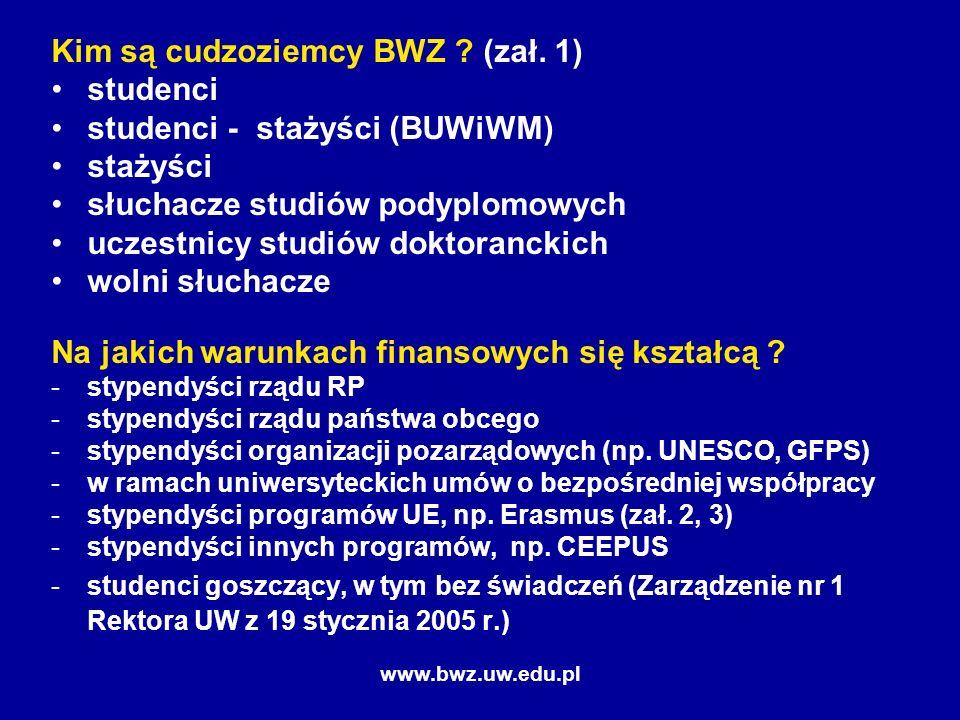 www.bwz.uw.edu.pl Kim są cudzoziemcy BWZ . (zał.