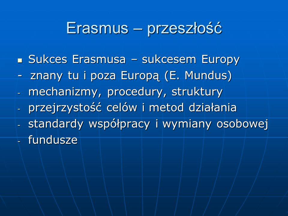 Erasmus – przeszłość Sukces Erasmusa – sukcesem Europy Sukces Erasmusa – sukcesem Europy - znany tu i poza Europą (E.