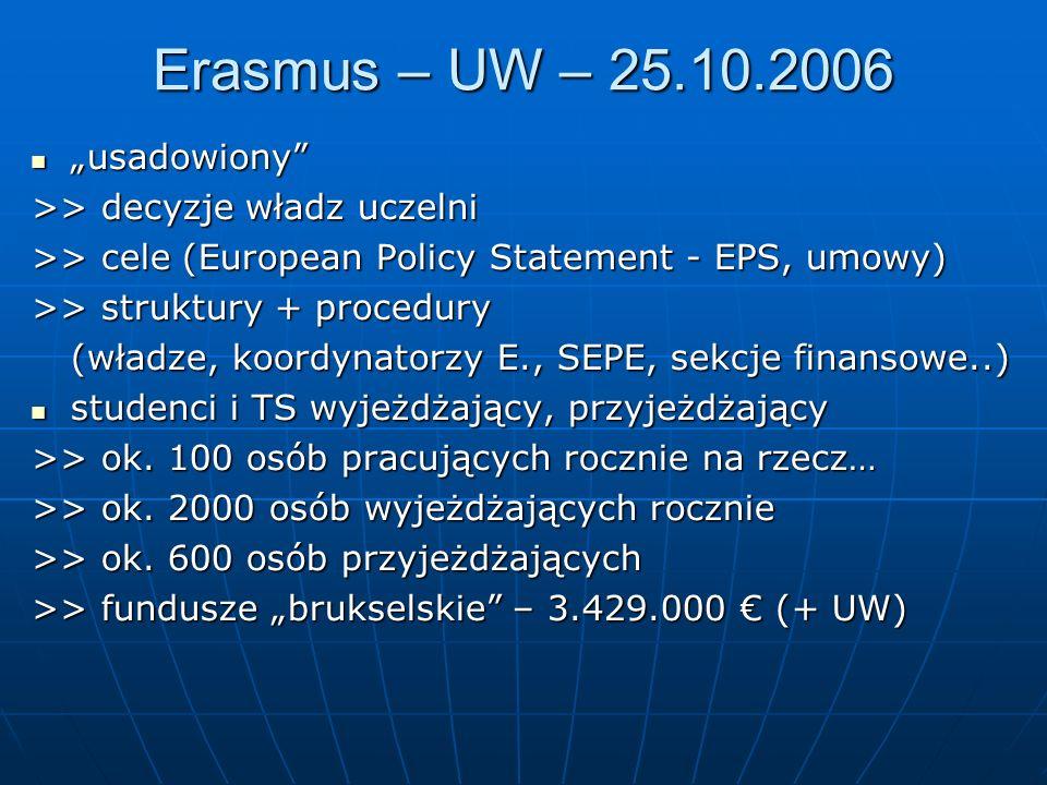 Erasmus UW – 06 i 07 – problemy decyzyjny (kiedy, w jakim zakresie) decyzyjny (kiedy, w jakim zakresie) logistyczny logistyczny informatyczny (USOS i jego cykl produkcyjny?) informatyczny (USOS i jego cykl produkcyjny?) informacyjny oraz przepływu informacji informacyjny oraz przepływu informacji >> zbieranie informacji, wiarygodność >> spotkanie ze studentami wyjeżdżającymi przerobowy (przelewy – 23 000 EUR) przerobowy (przelewy – 23 000 EUR) struktur administracyjnych (BWZ, BZPA) struktur administracyjnych (BWZ, BZPA)