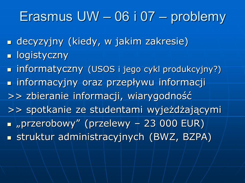 Erasmus UW – 06 i 07 – problemy decyzyjny (kiedy, w jakim zakresie) decyzyjny (kiedy, w jakim zakresie) logistyczny logistyczny informatyczny (USOS i jego cykl produkcyjny ) informatyczny (USOS i jego cykl produkcyjny ) informacyjny oraz przepływu informacji informacyjny oraz przepływu informacji >> zbieranie informacji, wiarygodność >> spotkanie ze studentami wyjeżdżającymi przerobowy (przelewy – 23 000 EUR) przerobowy (przelewy – 23 000 EUR) struktur administracyjnych (BWZ, BZPA) struktur administracyjnych (BWZ, BZPA)