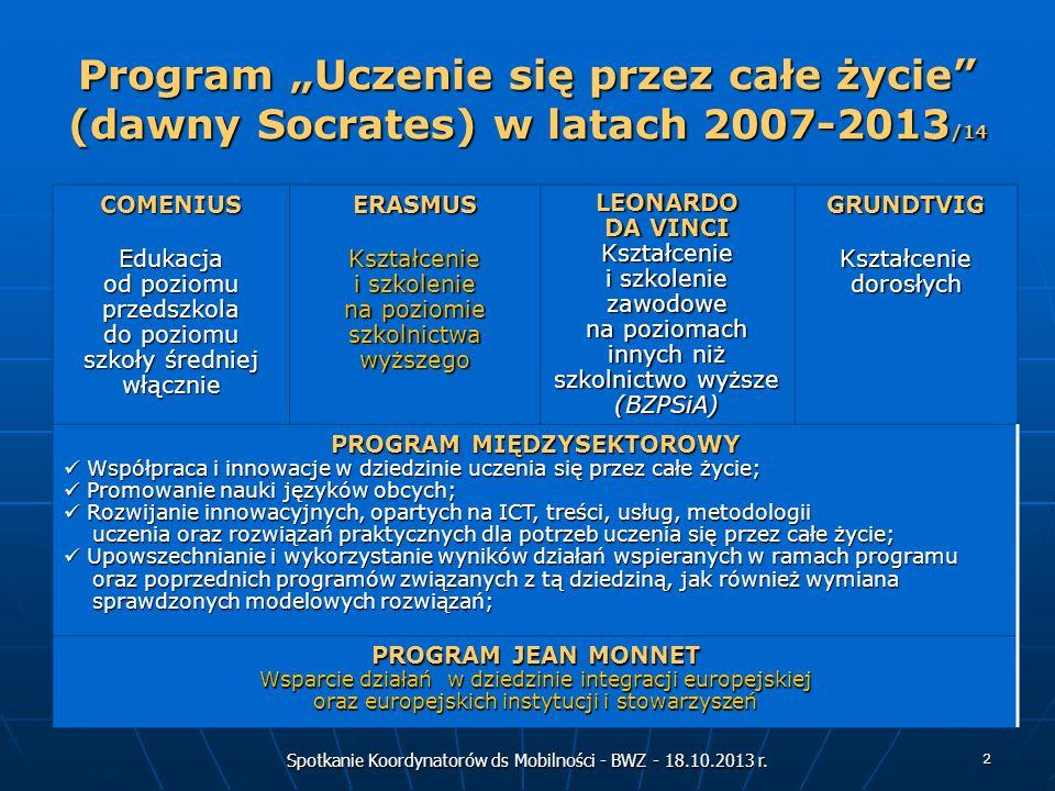 Spotkanie Koordynatorów ds Mobilności - BWZ - 18.10.2013 r. 2 Program Uczenie się przez całe życie (dawny Socrates) w latach 2007-2013 /14 COMENIUS Ed