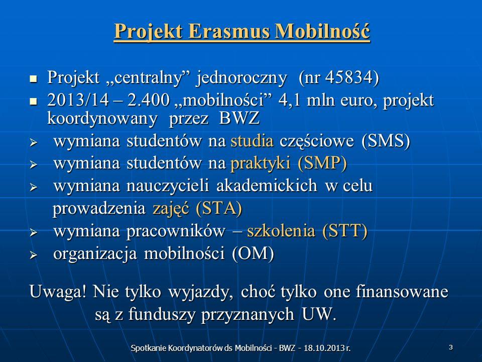 Spotkanie Koordynatorów ds Mobilności - BWZ - 18.10.2013 r. 3 Projekt Erasmus Mobilność Projekt centralny jednoroczny (nr 45834) Projekt centralny jed