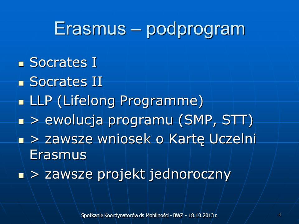 Spotkanie Koordynatorów ds Mobilności - BWZ - 18.10.2013 r. 4 Erasmus – podprogram Socrates I Socrates I Socrates II Socrates II LLP (Lifelong Program