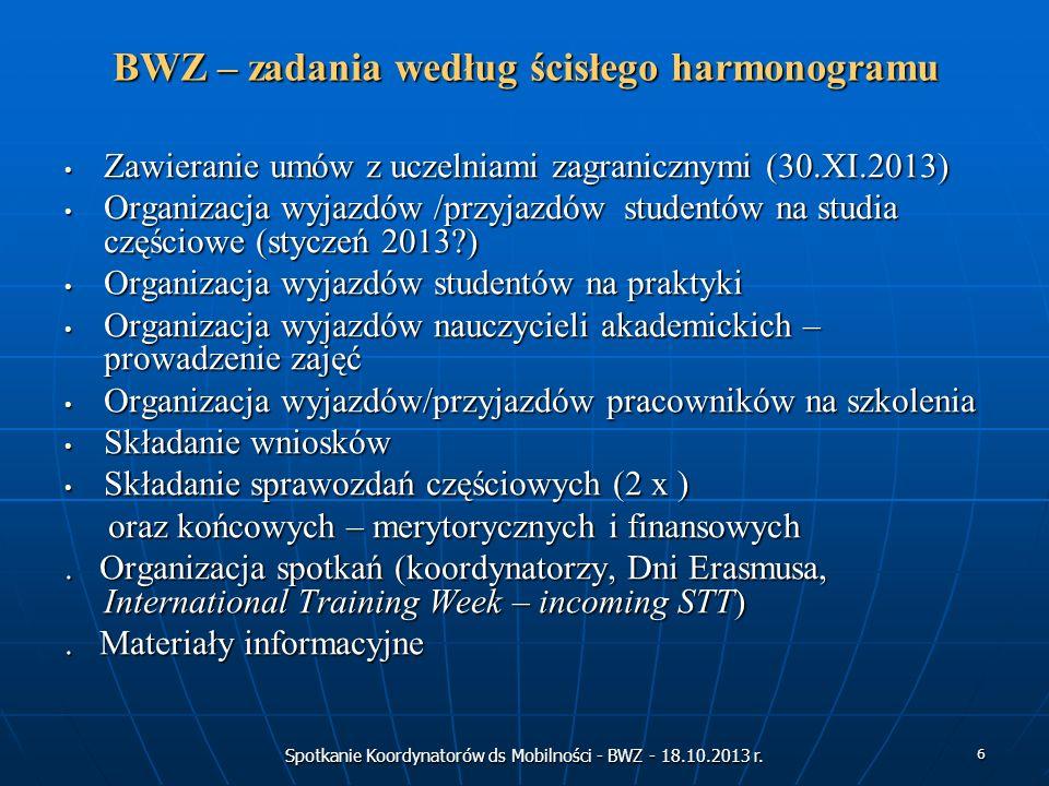 Spotkanie Koordynatorów ds Mobilności - BWZ - 18.10.2013 r. 6 BWZ – zadania według ścisłego harmonogramu Zawieranie umów z uczelniami zagranicznymi (3